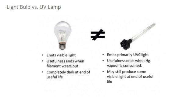 Why Must I Change My UV Bulb When it is Still Lit?