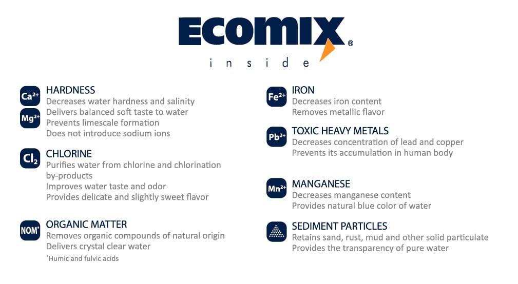 ecomix filter